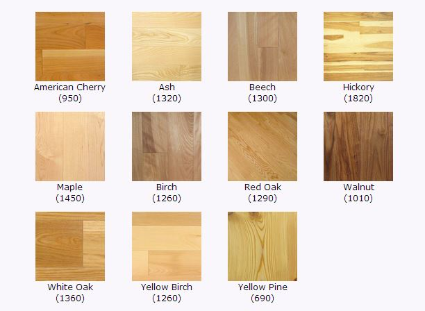 Choosing the right hardwood floors Unstained hardwood floors